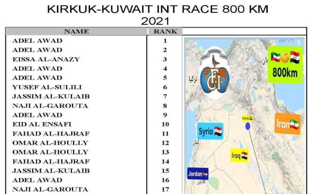 Kirkuk-Kuwait Int Race 800km 2021